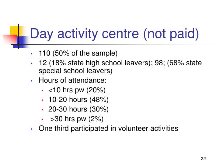 Day activity centre (not paid)