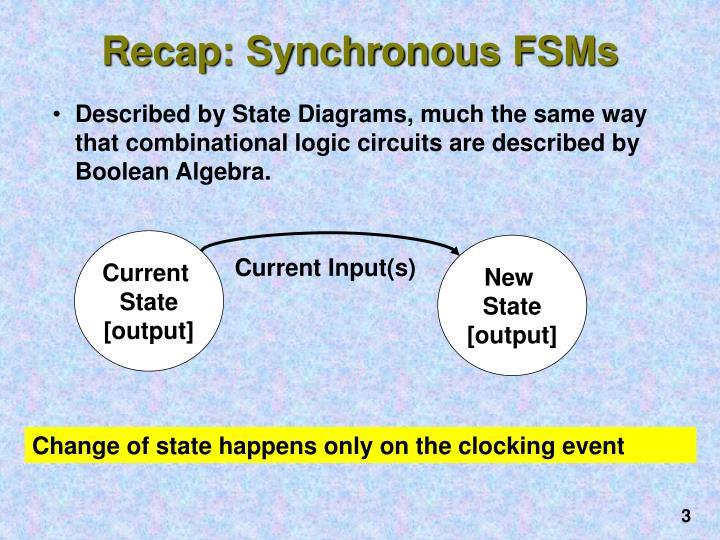 Recap synchronous fsms
