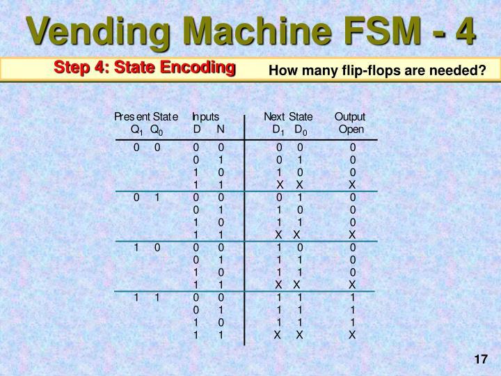 Vending Machine FSM - 4