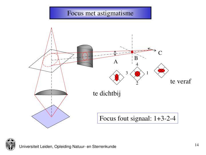 Focus met astigmatisme