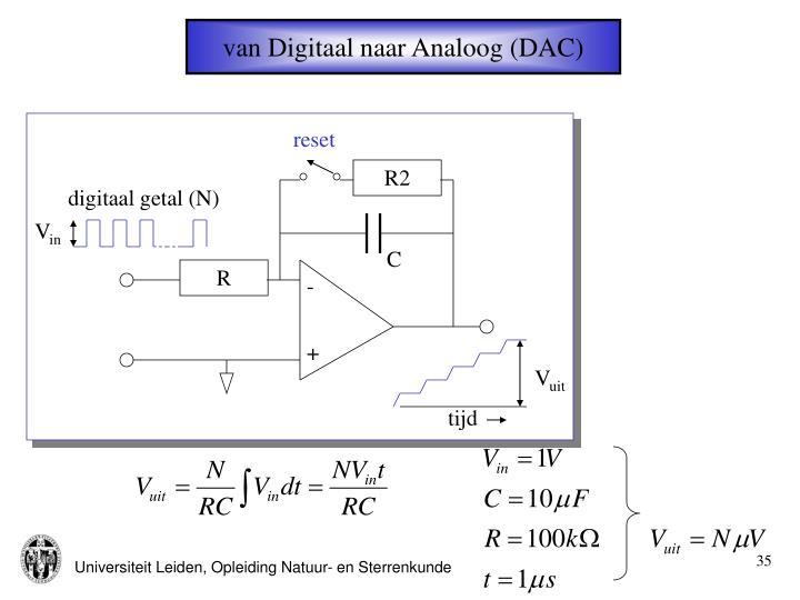 van Digitaal naar Analoog (DAC)