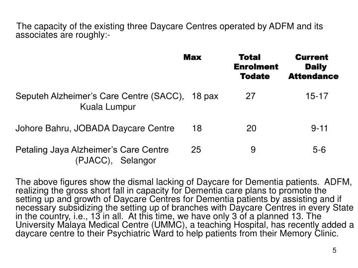 The capacity of the existing three Daycare Centres operated by ADFM and its associates are roughly:-