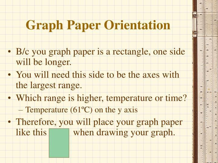 Graph Paper Orientation