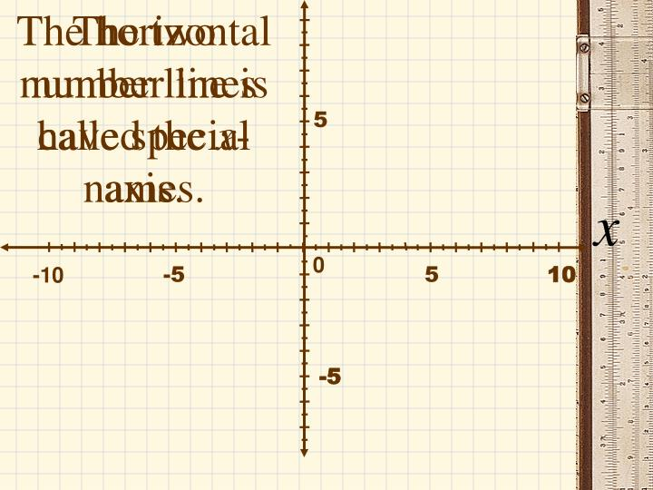 The two number lines have special names.