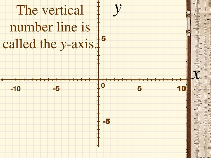 The vertical number line is called the