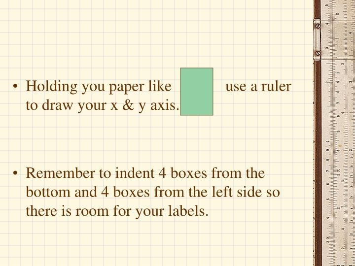 Holding you paper like use a ruler to draw your x & y axis.