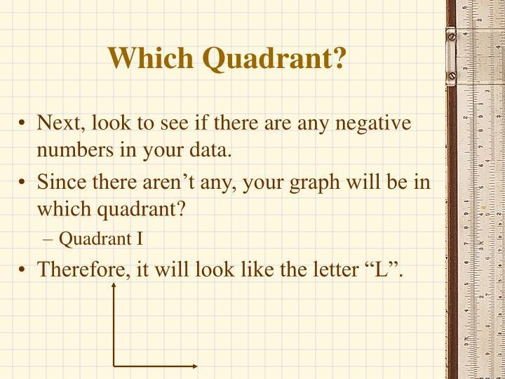 Which Quadrant?