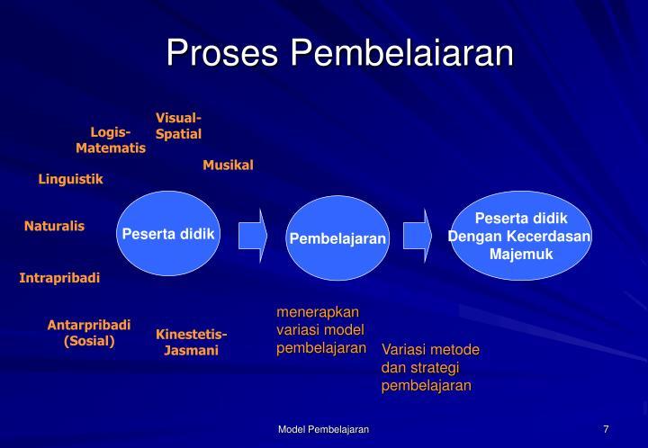 Proses Pembelaiaran