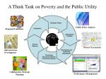 a think tank on poverty and the public utility