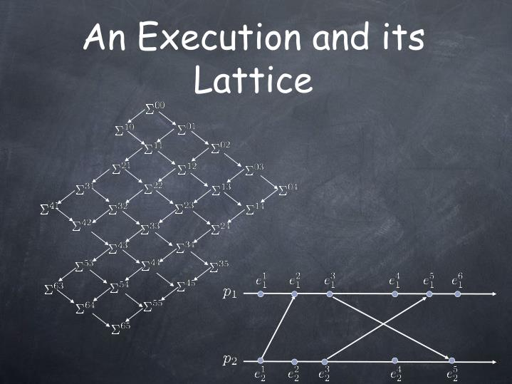An Execution and its Lattice