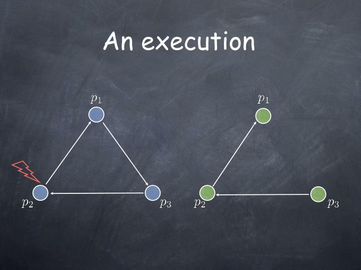 An execution