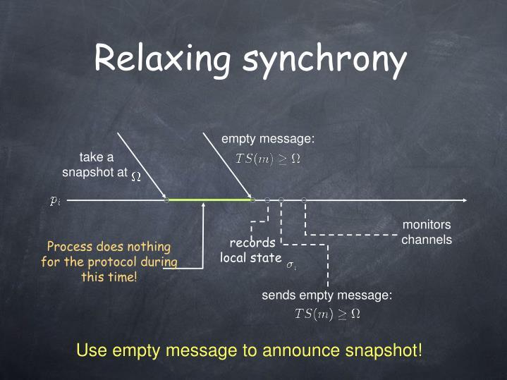 empty message:
