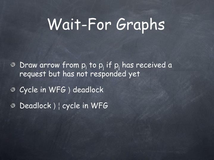 Wait-For Graphs