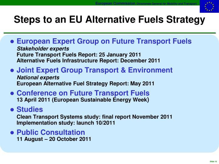 Steps to an EU Alternative Fuels Strategy