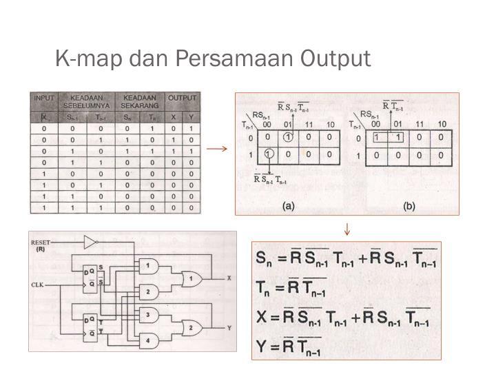 K-map dan Persamaan Output