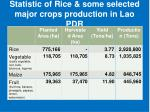 statistic of rice some selected major crops production in lao pdr
