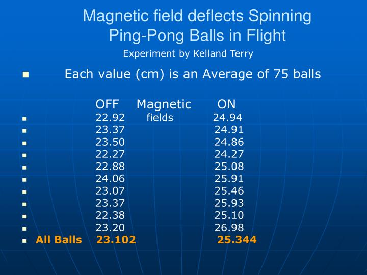 Magnetic field deflects Spinning Ping-Pong Balls in Flight