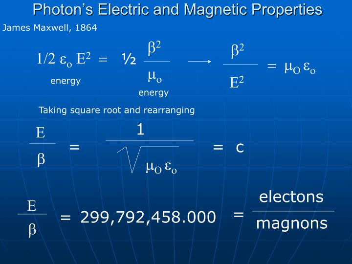 Photon's Electric and Magnetic Properties