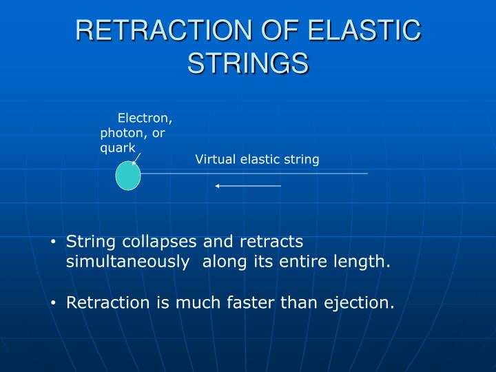 RETRACTION OF ELASTIC STRINGS