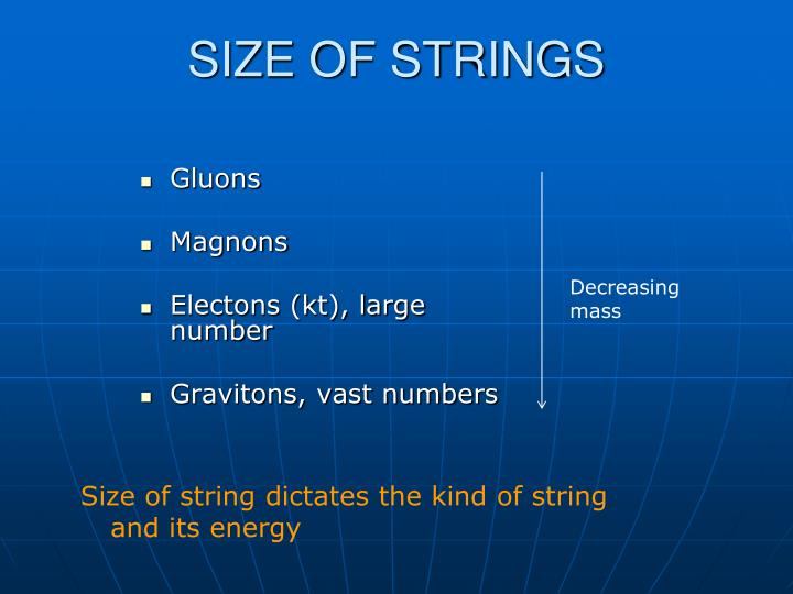SIZE OF STRINGS