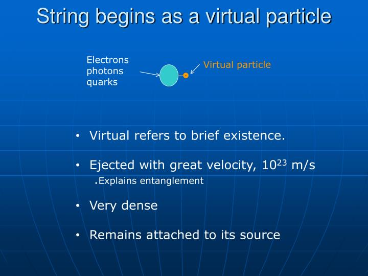 String begins as a virtual particle