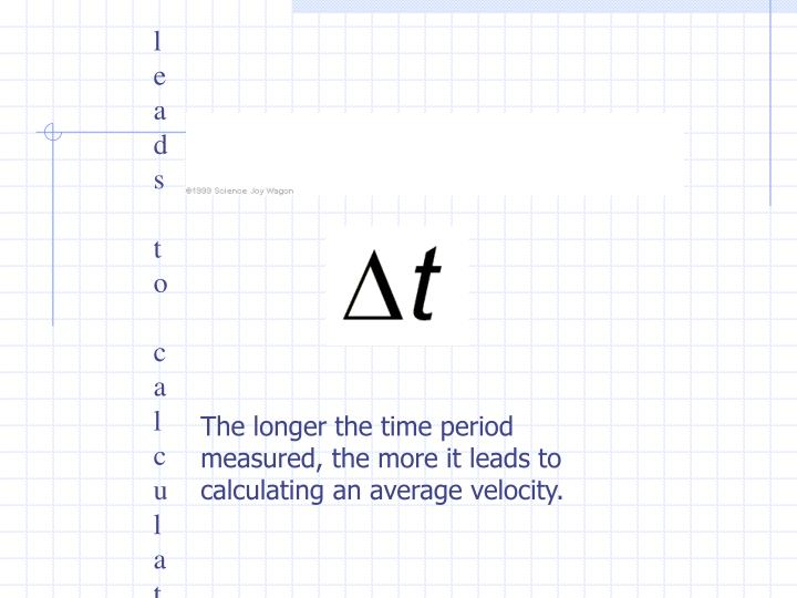 The longer the time period measured, the more it leads to calculating an average velocity.