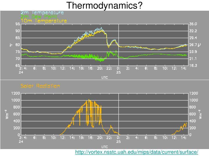 Thermodynamics?