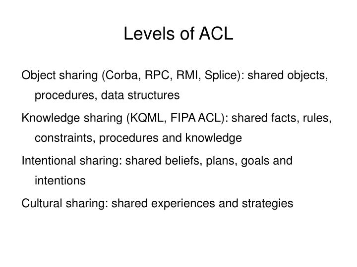 Levels of ACL