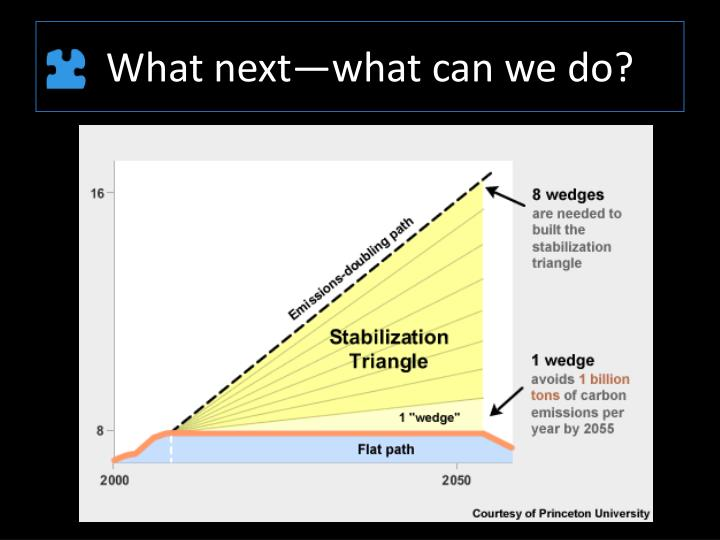 What next—what can we do?