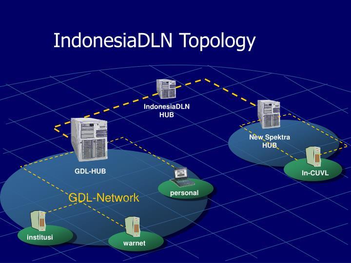 IndonesiaDLN