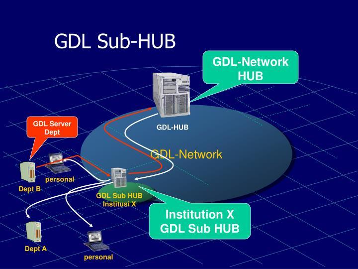 GDL Sub HUB