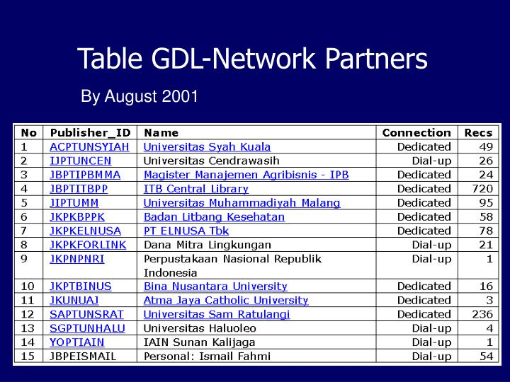 Table GDL-Network Partners