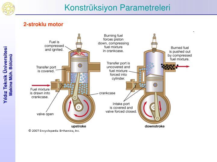 Konstrüksiyon Parametreleri