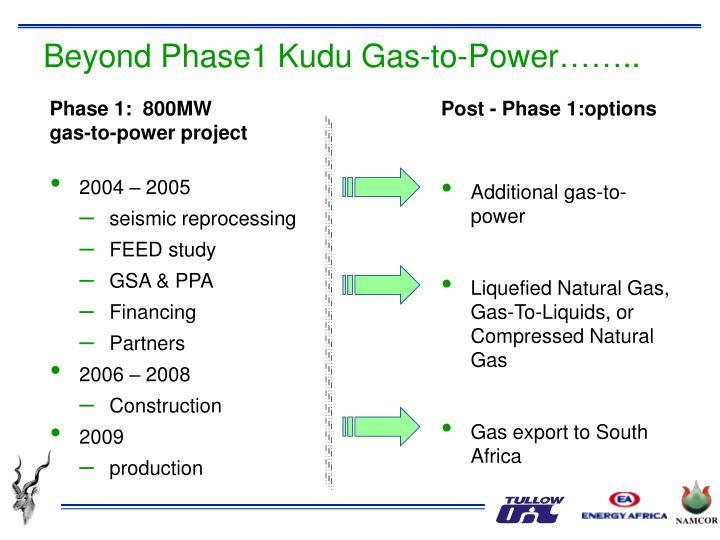 Beyond Phase1 Kudu Gas-to-Power……..