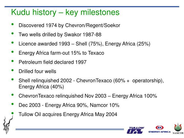Kudu history key milestones