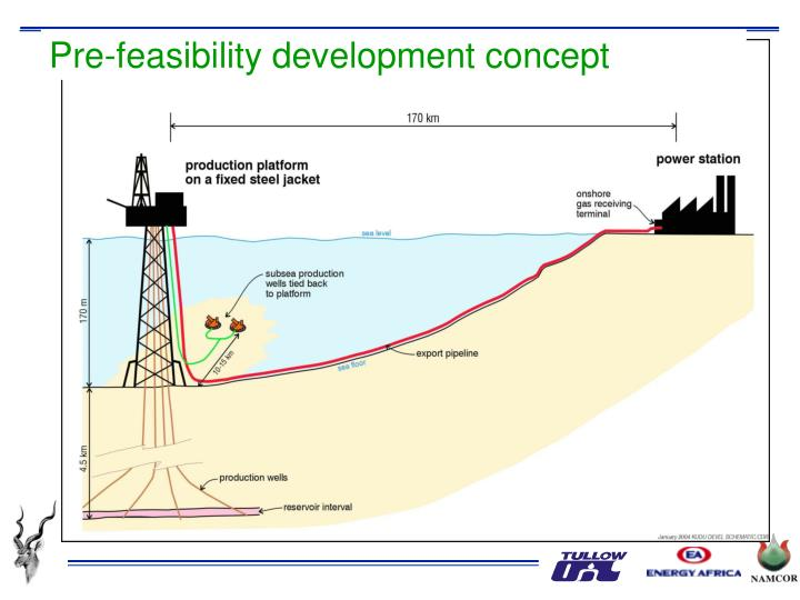 Pre-feasibility development concept