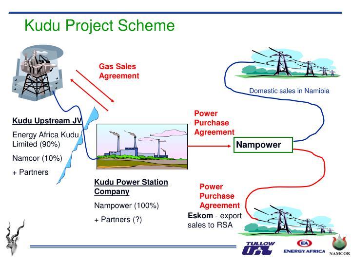 Kudu Project Scheme