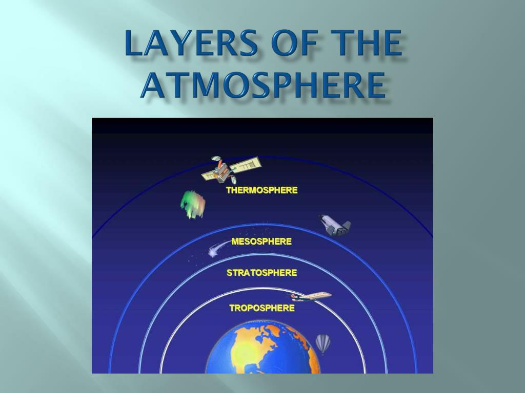 PPT - Layers of the Atmosphere PowerPoint Presentation ...