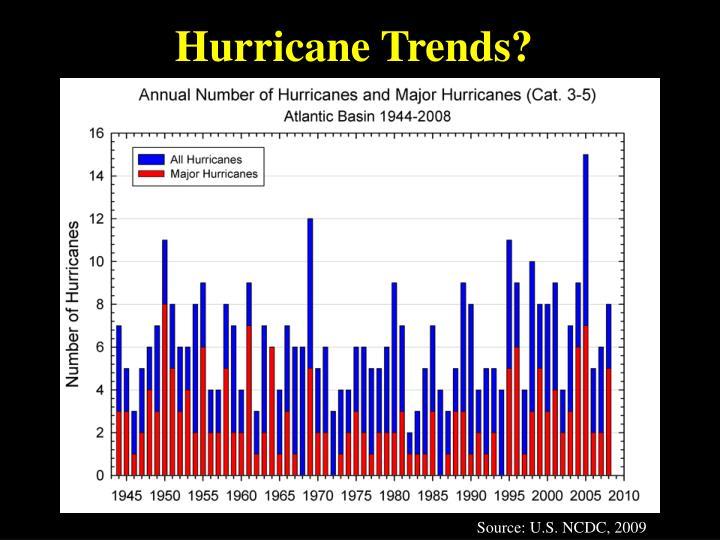 Hurricane Trends?