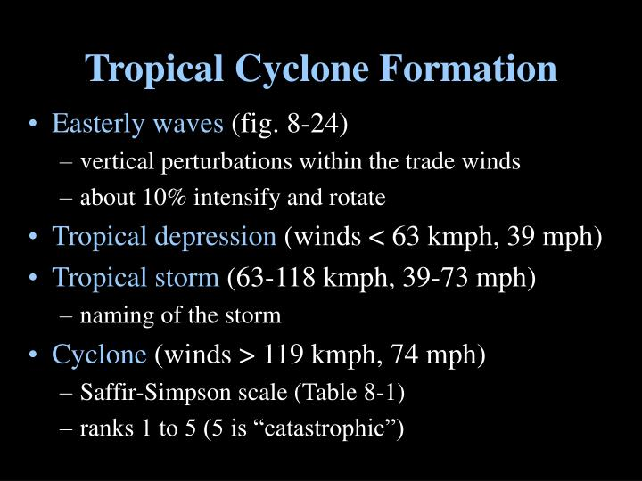 Tropical Cyclone Formation