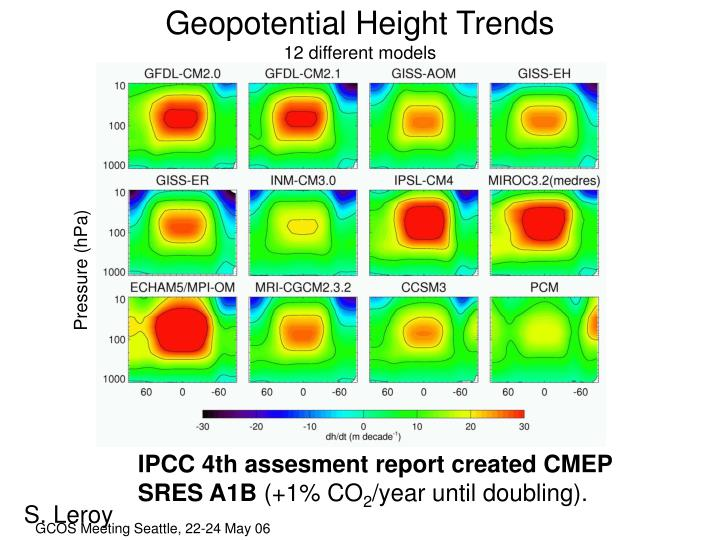 Geopotential Height Trends