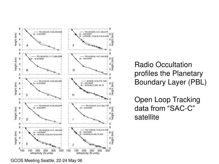 Radio Occultation profiles the Planetary Boundary Layer (PBL)