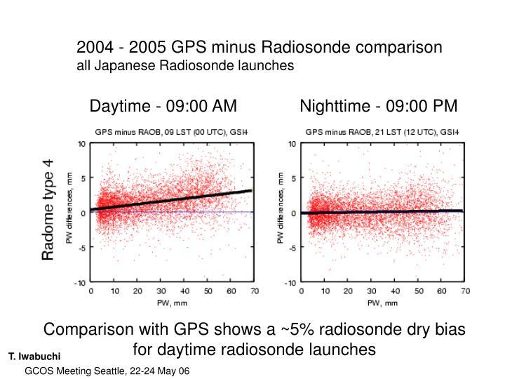2004 - 2005 GPS minus Radiosonde comparison