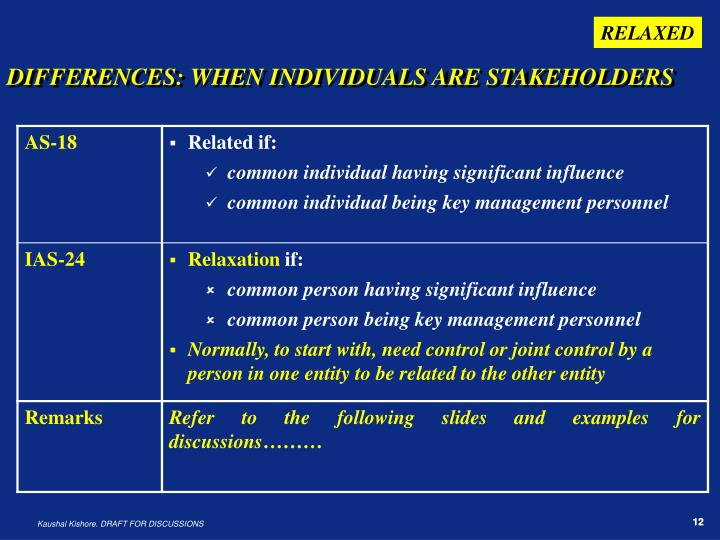 DIFFERENCES: WHEN INDIVIDUALS ARE STAKEHOLDERS