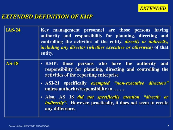 EXTENDED DEFINITION OF KMP