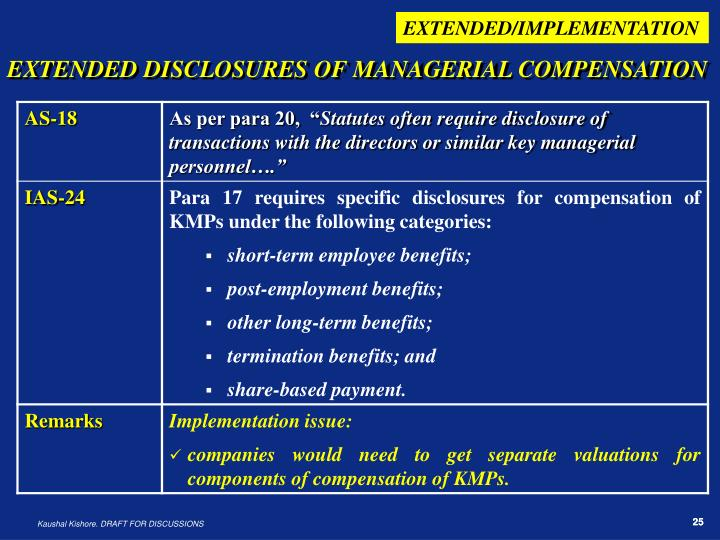 EXTENDED DISCLOSURES OF MANAGERIAL COMPENSATION