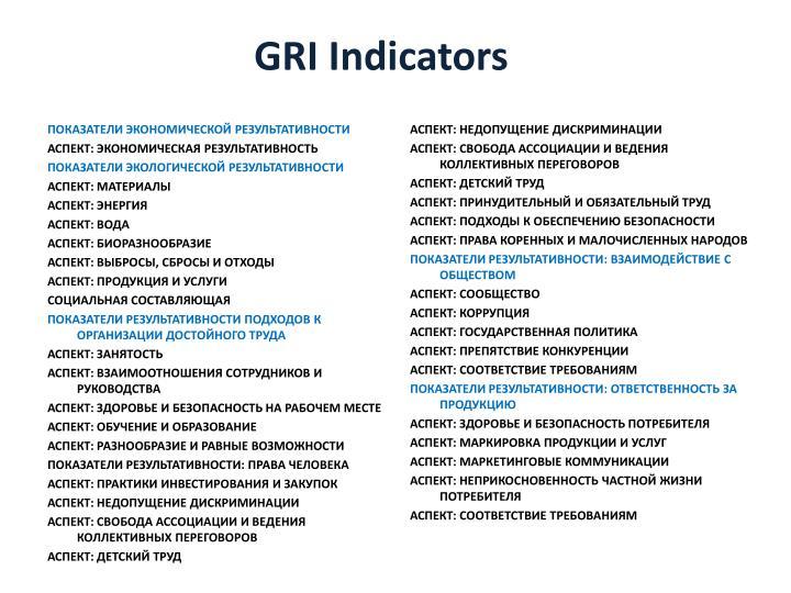 GRI Indicators