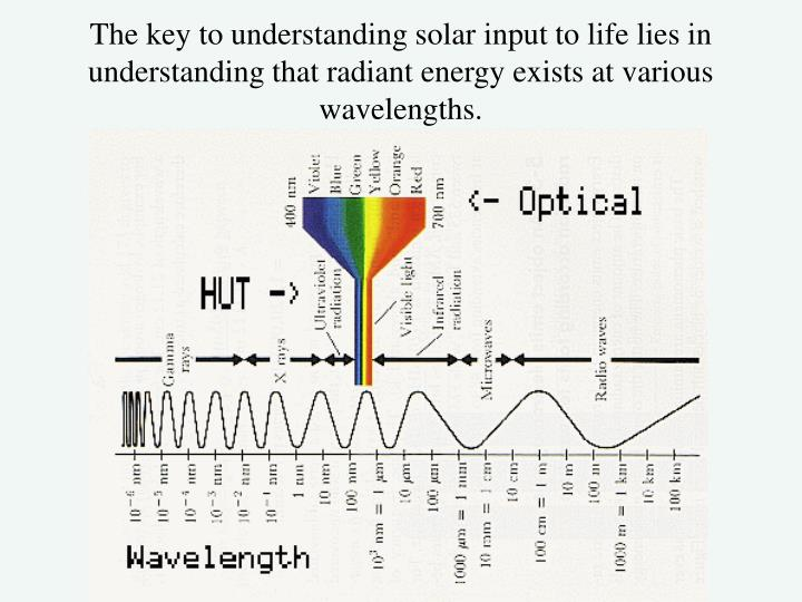 The key to understanding solar input to life lies in understanding that radiant energy exists at various wavelengths.