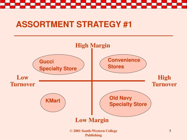 ASSORTMENT STRATEGY #1