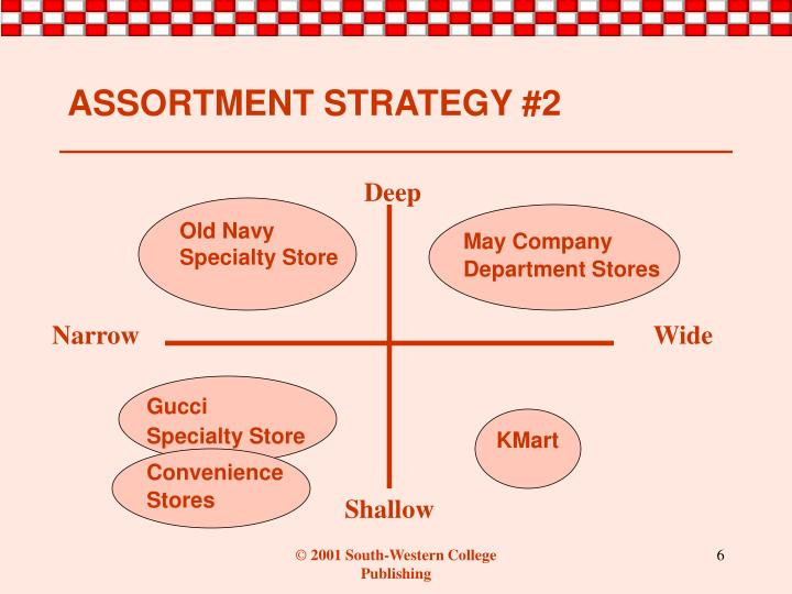 ASSORTMENT STRATEGY #2